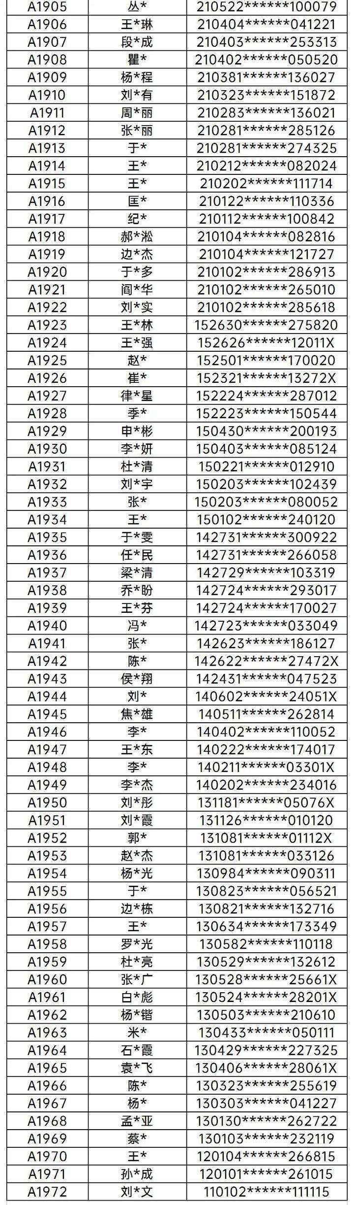 2021批选777套房!刚刚,万科光年四季登记名册公示