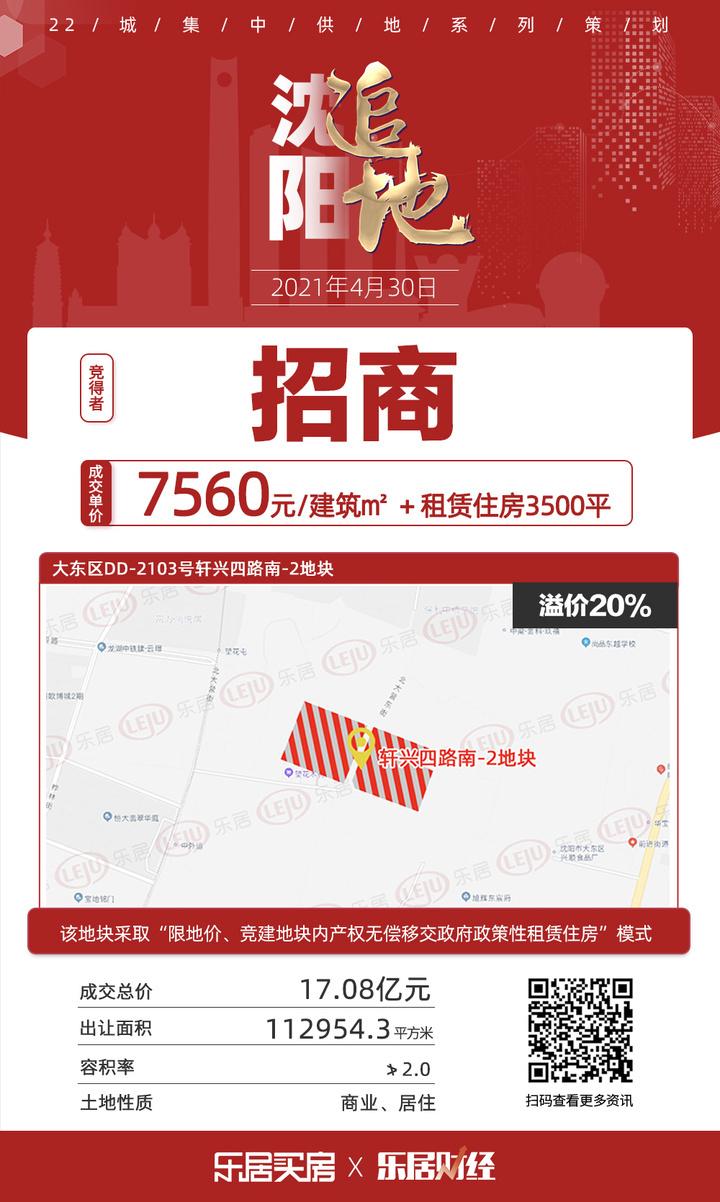 土拍快讯|楼面价7560元/㎡!招商17.08亿夺轩兴四路南-2地块
