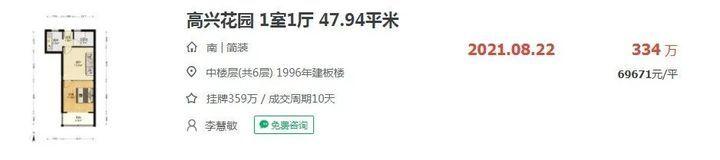 寒冬来临!上海有人降价300万卖房