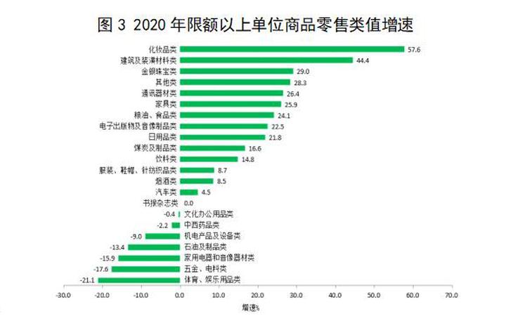 2020年晋城市房地产销售面积同比增长89.7%