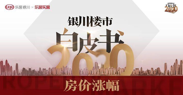 2020银川楼市白皮书·涨跌榜:多盘房价上调 最高涨幅超3000元/㎡