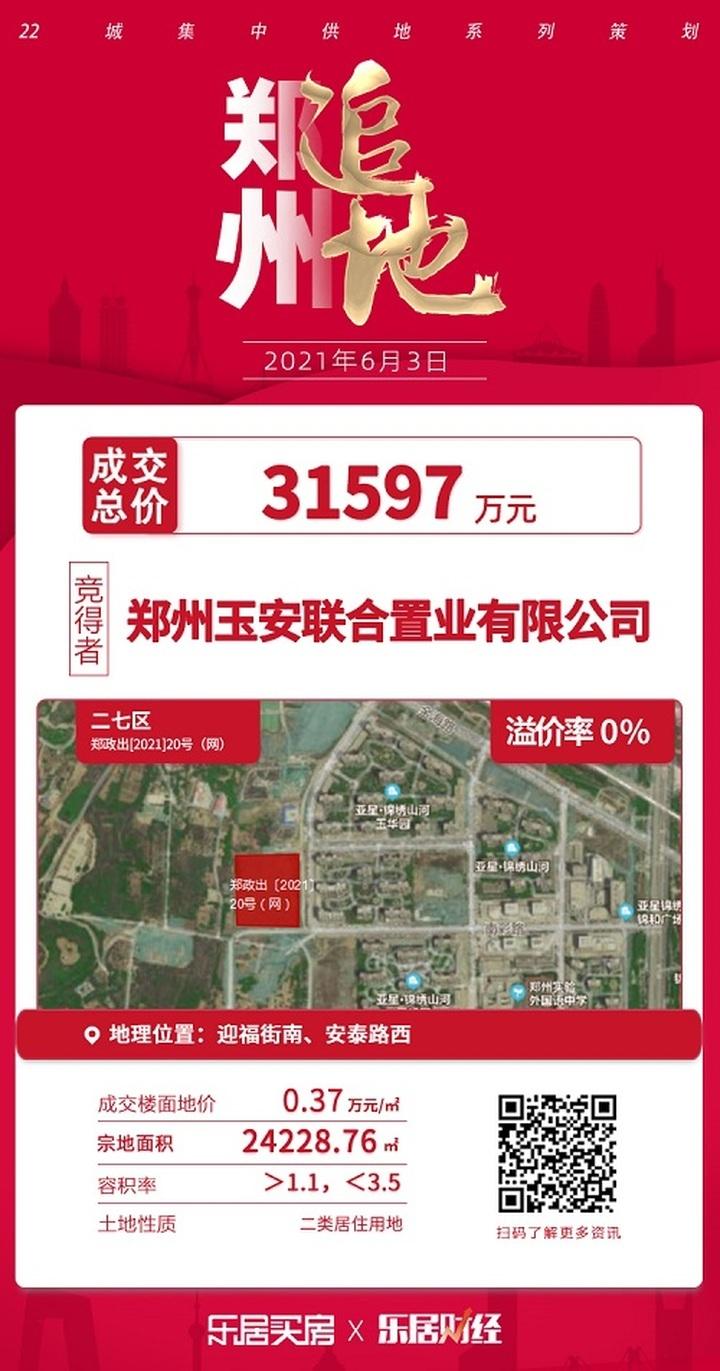 土拍快讯 郑州玉安联合置业有限公司夺郑政出20号地块