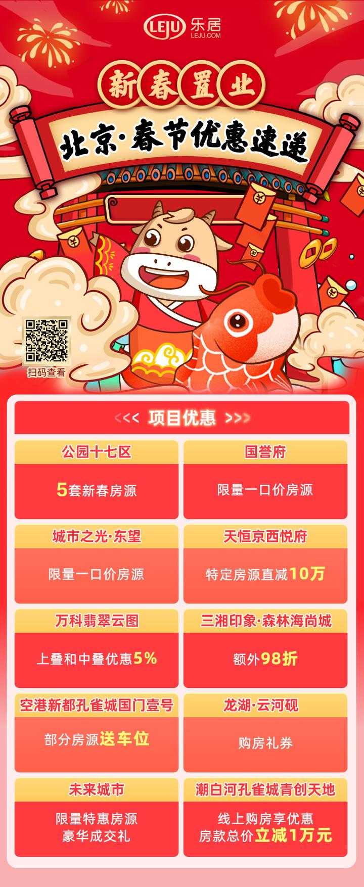 北京春节售楼处调查:8成不打烊,更有多重好礼等你来