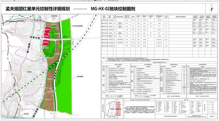 工业兴区!孟关红星单元将打造455.24万方工业集群!涉及4宗地块