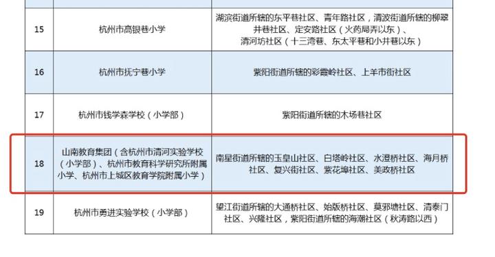复兴南苑登顶杭城6月成交榜,胜利学区真要来?