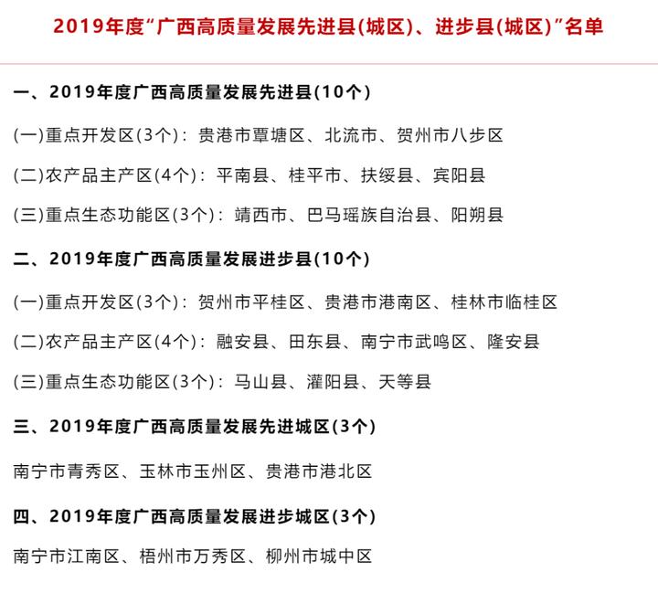 2.2亿元!南宁六县区获奖励资金支持!
