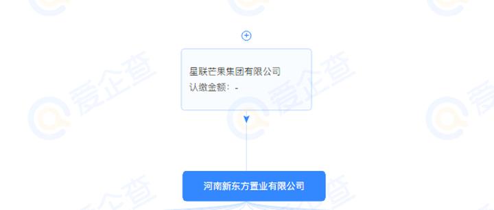 河南TOP10房企星联芒果首进洛阳,2.5亿拿高新地块