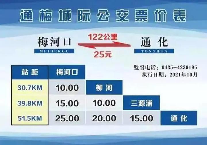 好消息!吉林省这两地开通城际公交
