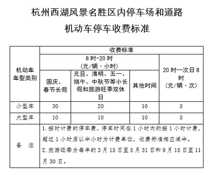 春节期间,杭州这些地方免费停车!