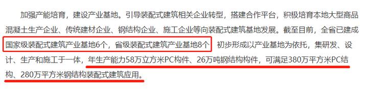 """""""十三五""""黑龙江累计推广装配式建筑超200万平方米"""