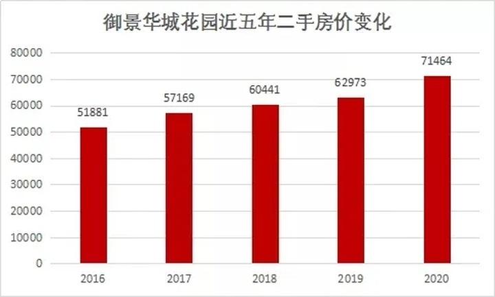 """深圳最活跃二手房小区,""""卖货""""哪家强?"""