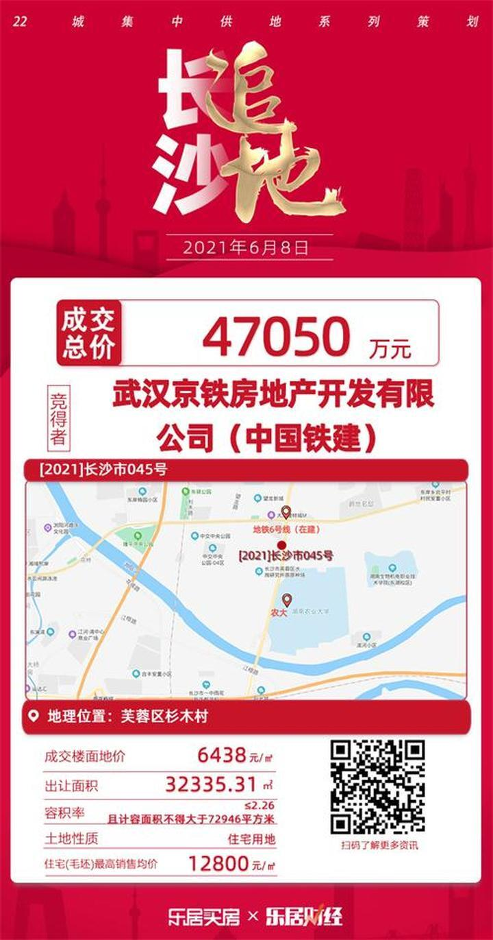 中国铁建4.7亿元竞得长沙芙蓉区纯住地 楼面价6438元/平