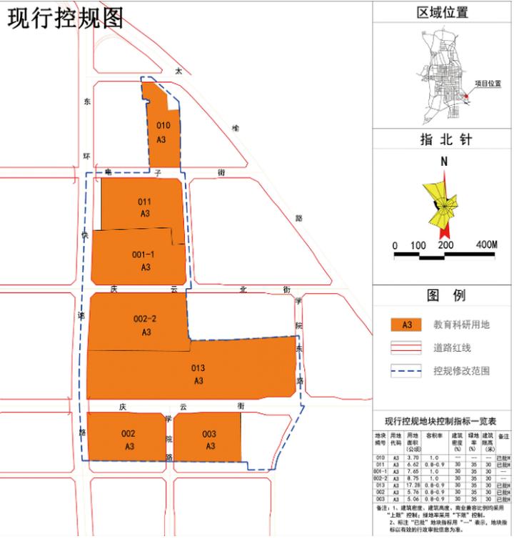 山西师范大学迁建太原规划出炉!规划总用地71.63公顷