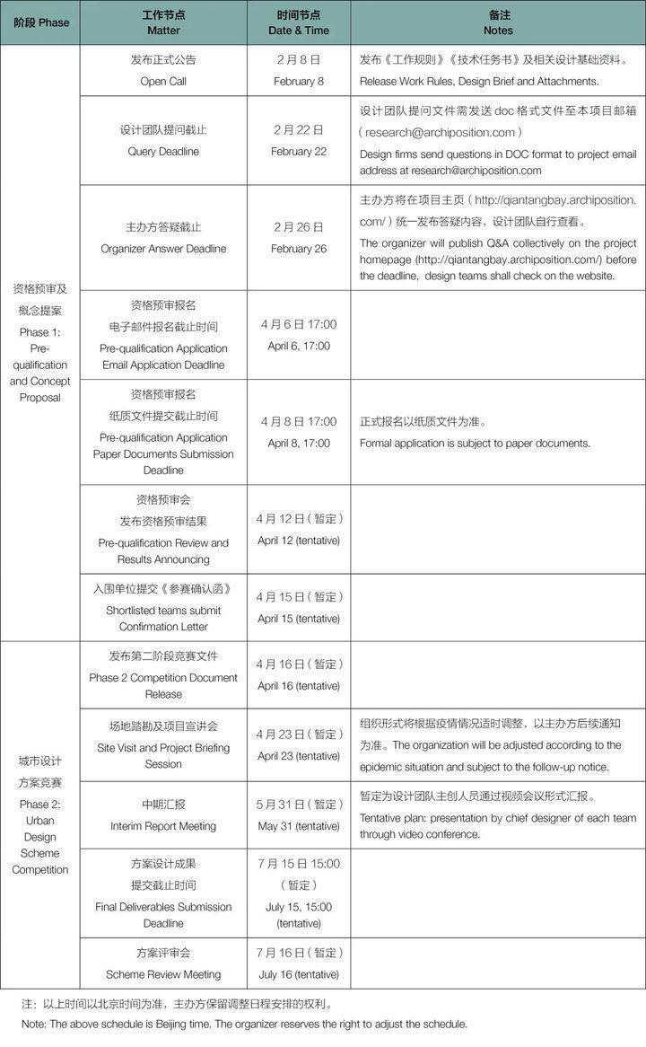 面向全球征集!杭州钱塘湾未来总部基地·城市设计国际竞赛公告
