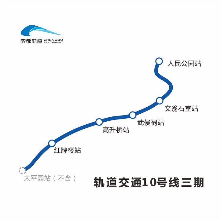 成都4条地铁线最新进展