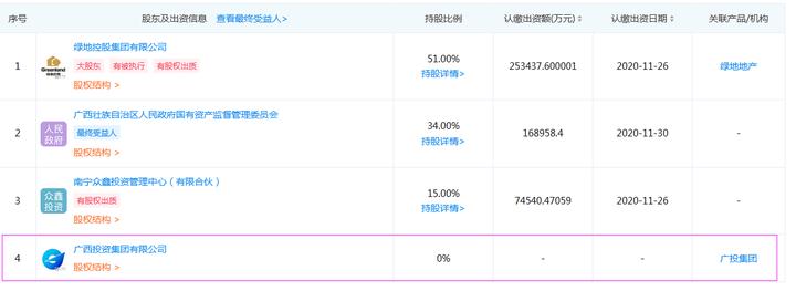 广西建工集团股权再变更!32.88%股权无偿划入广投集团