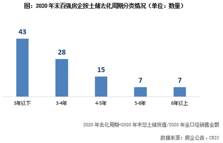 房企土储货值榜:碧桂园/保利/绿地夺双榜前三
