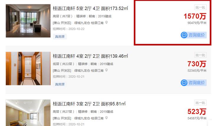 膨胀了!萧山市北二手房挂牌已经上9万/㎡?