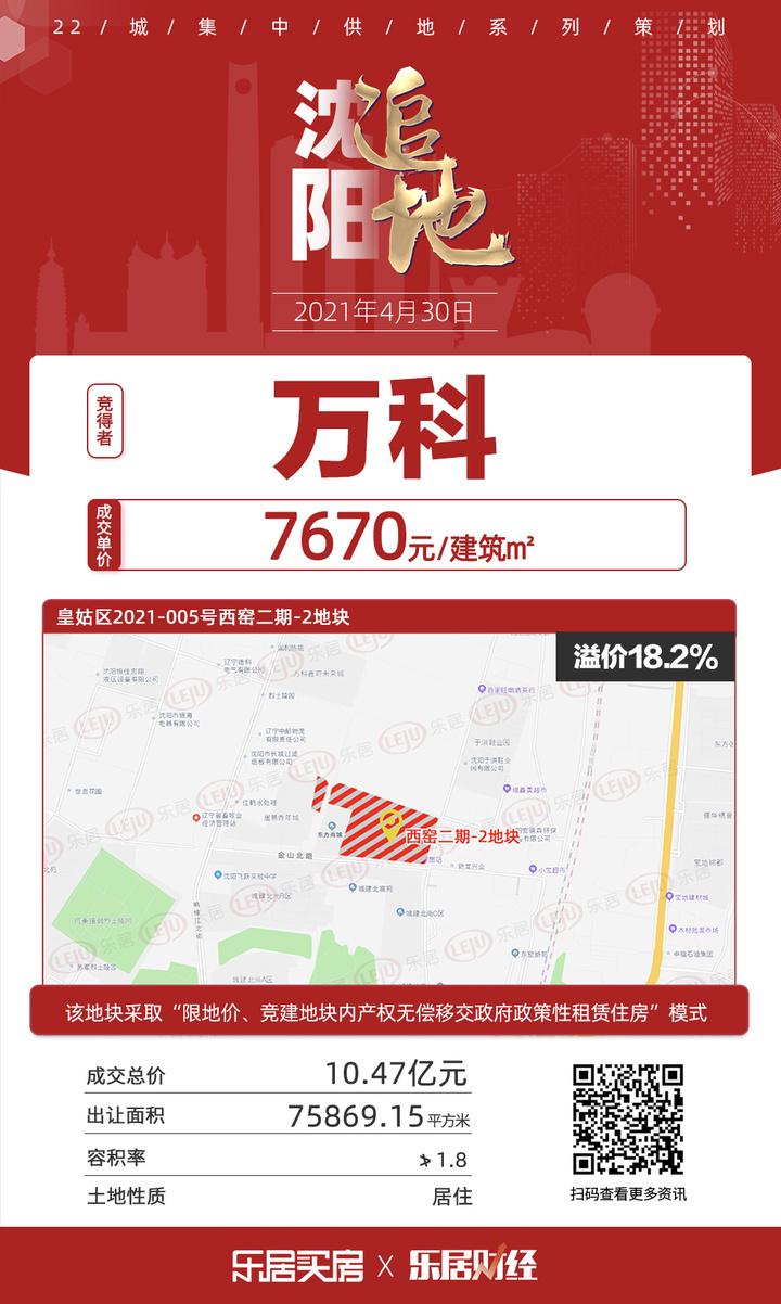 土拍快讯|楼面价7670元/㎡!万科10.47亿夺皇姑西窑二期-2地块