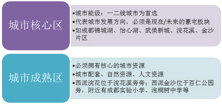 """记录2020 中国铁建地产西南公司荣获""""2020年度品牌房企""""大奖"""
