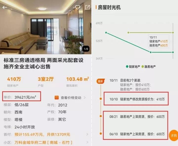 东莞二手房指导价后:上万套高价房源下架!7000多套房源降价!