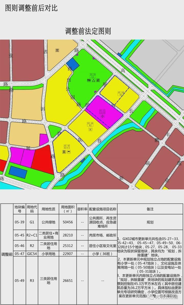 新增住宅用地+54班学校!光明一社区15万㎡土整规划最新通告来了