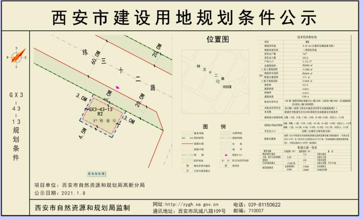 快讯:高新区纬三十二路以南3.713亩居住用地规划条件公示