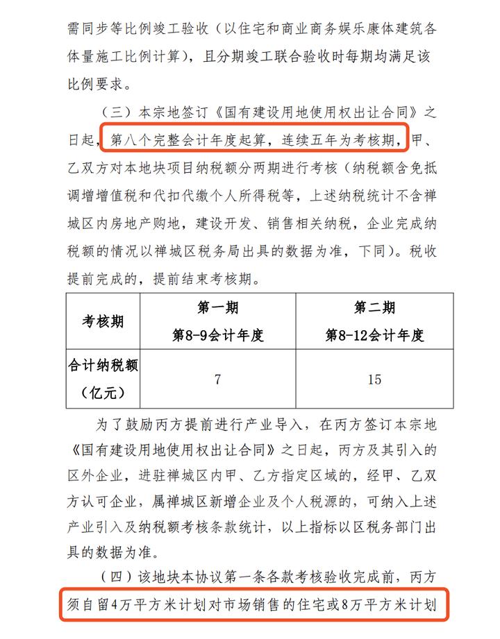预告:超51亿起拍!禅城奇槎江景地将拍!打造220米+双子塔