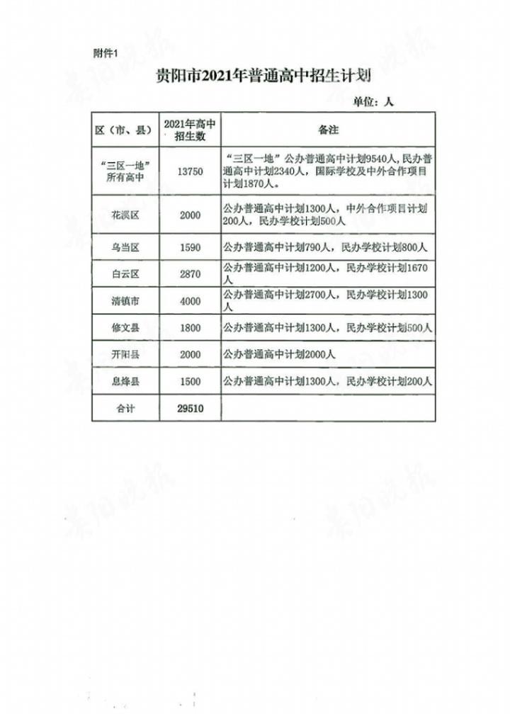 贵阳今年普通高中招生计划出炉