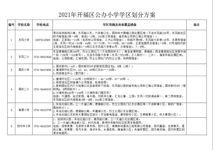 长沙市6区公布2021年公办小学学区范围!