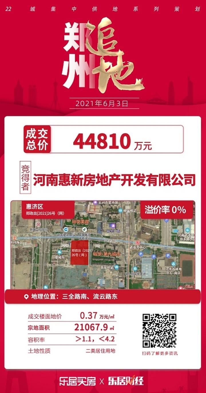 土拍快讯|惠新房地产夺得郑政出26号地块