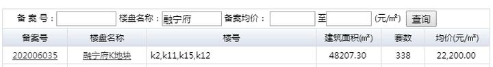 开盘快讯|均价22000元/㎡,融创长江壹号启动预约,金额7万元