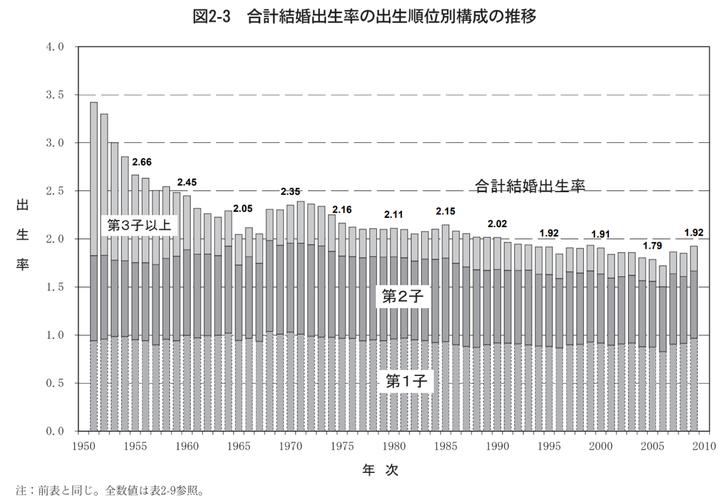 三孩较高预计可增加约百万人,对房地产影响有限
