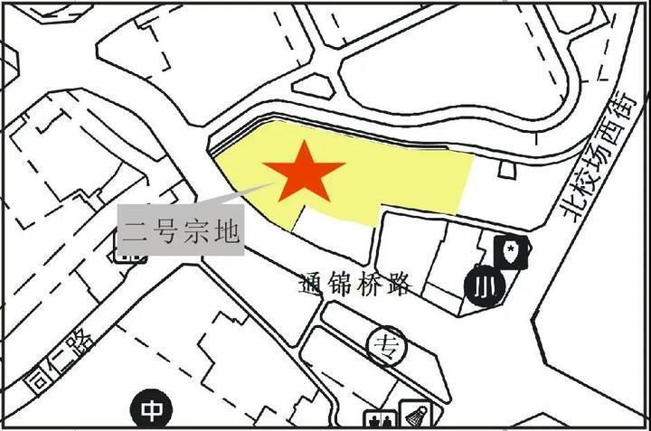 成都史诗级土拍9月15日开战:十大看点提前知晓