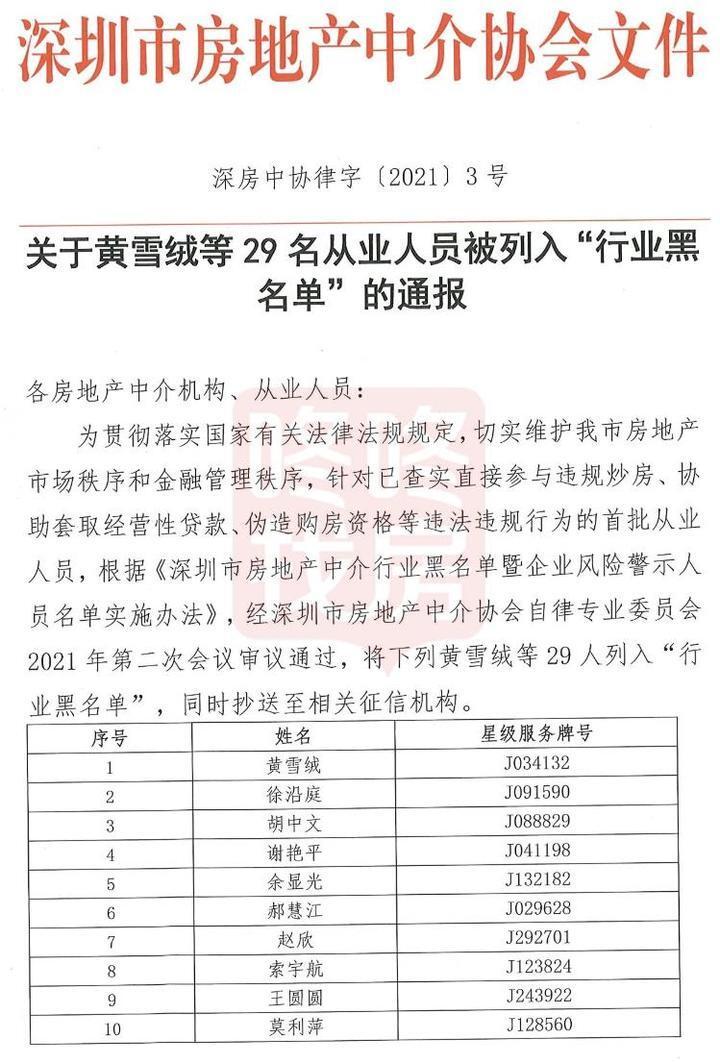 """深圳查出29名中介涉嫌""""炒房""""!协助套经营贷、伪造资格"""