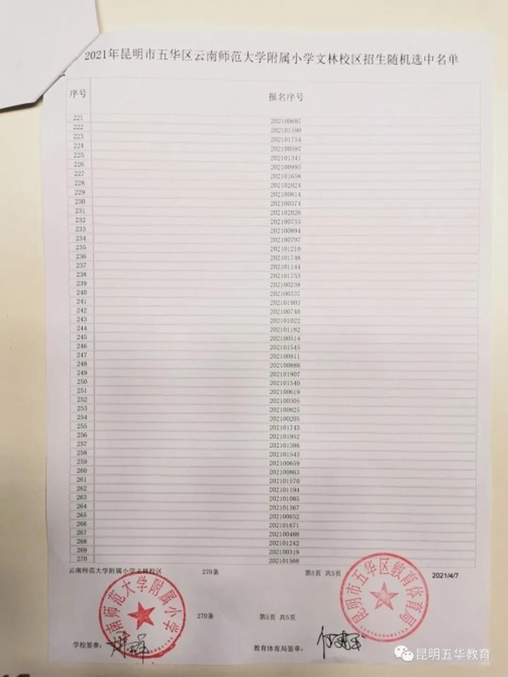 云南师大附小文林校区摇号结果公布 报录比7:1