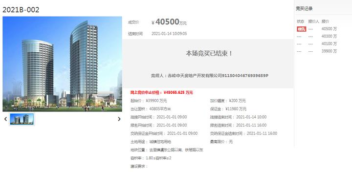 土拍快讯|楼面价约4963元/平米!赤峰中天4.05亿竞得常熟古里地块