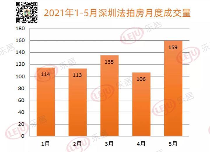 深圳这类房源同比涨幅近80%!这是为什么?