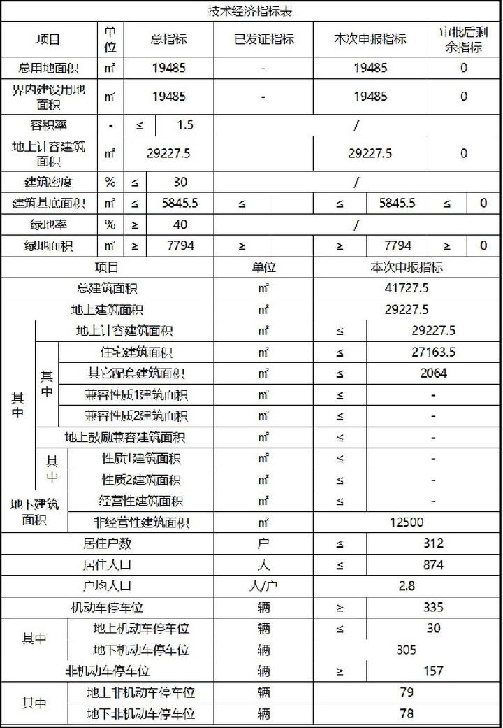 紧挨规划小学及医疗用地 上月成交的武清南湖宅地规划曝光