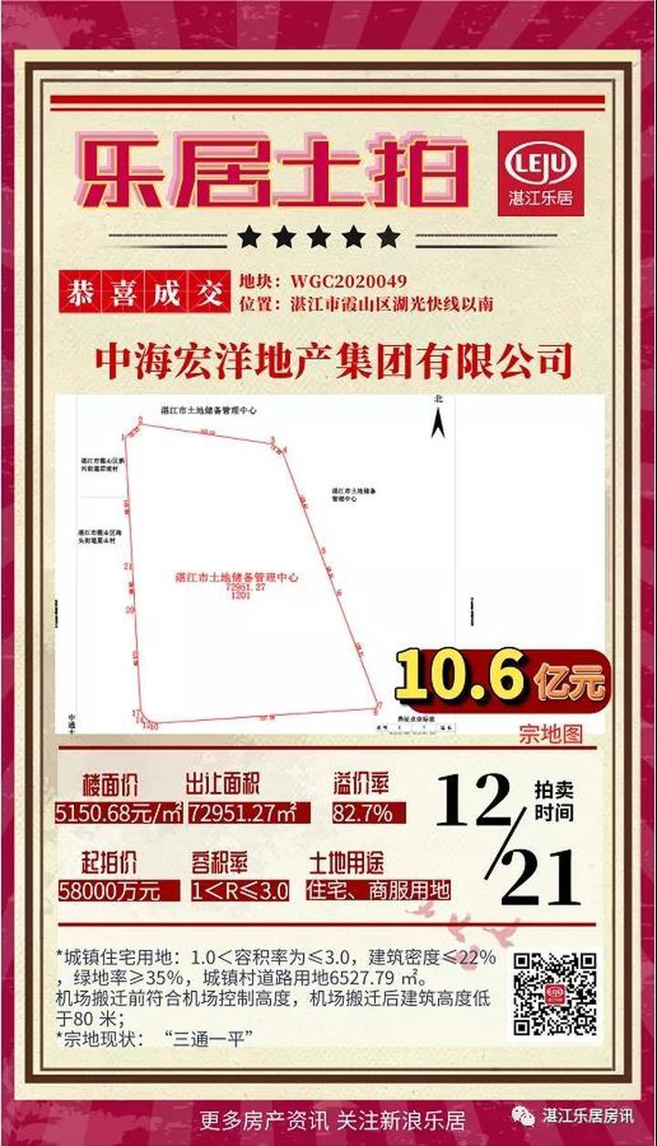 土拍快讯|刷新记录!楼面价6395元/㎡中海集团勇夺40亩商住用地