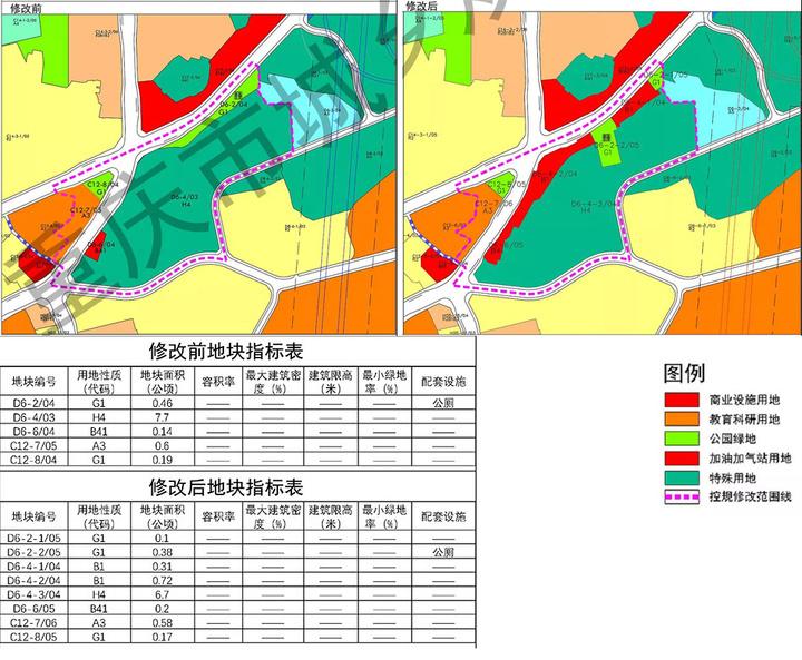 快讯:重庆九龙坡大杨石组团D6-4等地块调规 商业用地增加1.03公顷