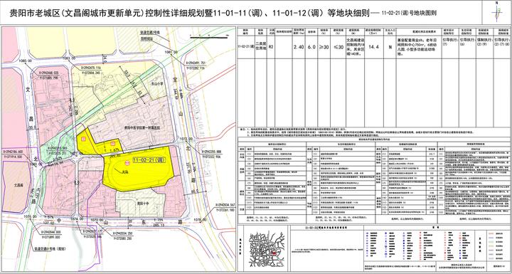 文昌阁单元规划出炉!用地91.47公顷,规划3.67万人!或先动9块地