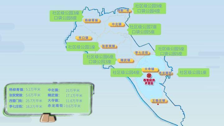 2021年天津西青区公园规划落位 总占地面积达100余万平米