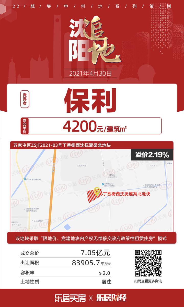 土拍快讯 楼面价4200元/㎡!保利7.05亿夺苏家屯丁香街西沈抚灌渠