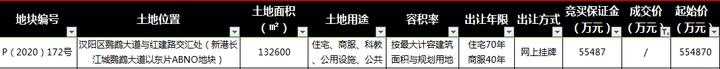 武汉追地,两集中第二场青山天花板已定