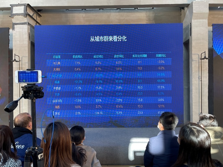 吴洋:全国走势分化,南热北冷,中西部平稳