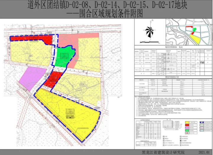 土拍快报 6月首拍!滨江地产6.7亿摘得哈东超37万平地块