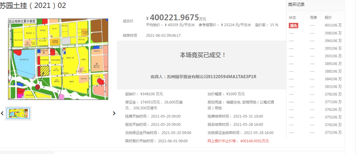 土拍快讯 | 楼面价25224元/㎡!南京安居竞得园区奥体地块!