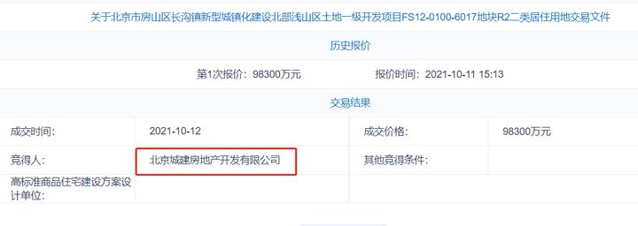 9.83亿 北京城建底价竞得房山一级开发项目6017地块 土拍快讯