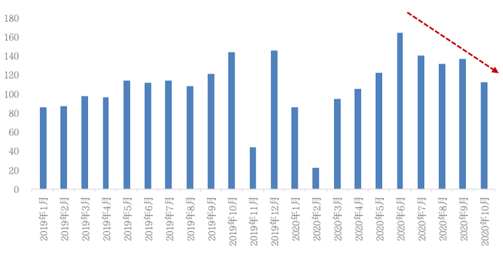 《【杏耀平台怎么注册】皖豫苏鲁4省11城楼市分析,哪些城市长期被看好?》
